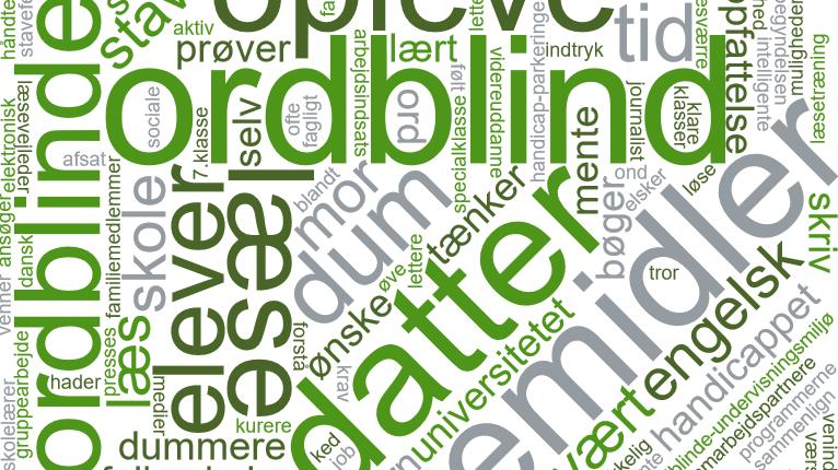 Udsnit af wordcloud fra rapporten. Ord relateret til ordblindhed står på kryds og tværs mellem hinanden